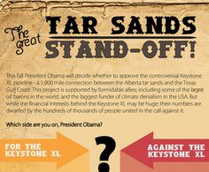 Environmental Justice activism- Tar Sands action to stop the XL Keystone Pipeline.