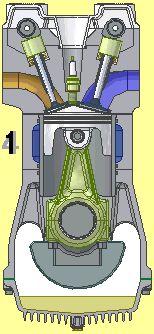 Vierslagmotor het basisprincipe