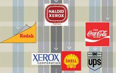 Logotipos, un siglo de evolución de las grandes marcas