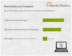 #Statistik: Warten am Computer