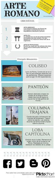 Os dejamos esta nueva infografía sobre Arte Romano . Esperamos que disfrutéis y conozcáis un poco de él. En sucesivas entradas ampliaremos ...