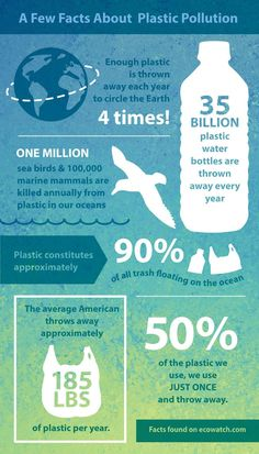 World Environment Day is on the horizon and this year's main mission is to beat plastic pollution! Have an impact by making a change within your business with these ideas to reduce plastic waste. Plastic Pollution Facts, Water Pollution, Ocean Pollution Facts, World Pollution Day, Save Planet Earth, Save Our Earth, Save Environment, World Environment Day, Plastic And Environment