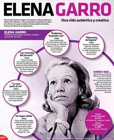 Conoce los títulos más importantes de la obra de la pionera del realismo mágico, Elena Garro. #Infographic