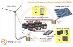 shema de cablage multi sources d'energie