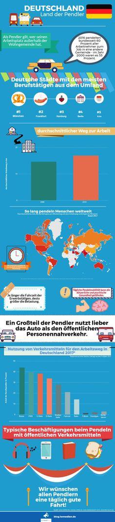 Immer mehr Menschen in Deutschland nehmen lange Wege in Kauf, um ihren Arbeitsort zu erreichen. So pendeln fast 60 Prozent der deutschen Arbeitnehmer jeden Tag zur Arbeit und wieder zurück. Wir haben die wichtigsten Informationen und Fakten für euch in einer Infografik zusammengefasst. https://blog.iwmedien.de/deutschland-land-der-pendler/