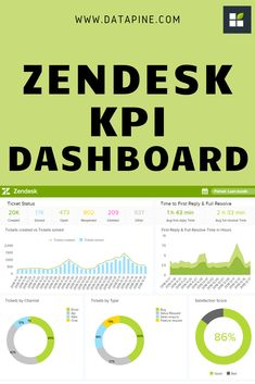 Not sure how to monitor, analyze, and optimize your Zendesk operations? Our selected Zendesk dashboard examples will help you in the process! Dashboard Software, Dashboard Examples, Data Dashboard, Dashboard Template, Performance Dashboard, First Response, Success Criteria, Business Emails, Strategic Planning