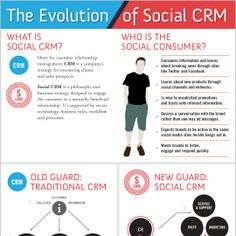 The Evolution Of Social CRM  title=