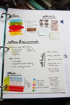 @Natalie Jost Jost Malik Portfolio for Indie Biz 3.0. Fantastic idea