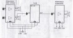 Active subwoofer filter circuit based on Opamp is designed for use with Power amplifier with good parameters (narrow frequency response). Lan Party, Class D Amplifier, Circuit Diagram, 4 Channel, Electronics Projects, Bass, Filters, Connection