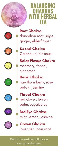 Balancing Chakras with Herbal Tea_ www.gabriela.green (1)