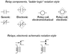 switches hand actuated circuit schematic symbols electronics rh pinterest com Basic Circuit Symbols Simple Electrical Circuit