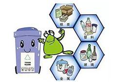 Blog - styrofoamrecycling.123miweb.es