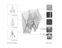 weaving structure architecture - Google Search