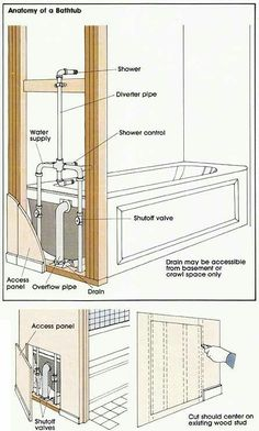 Bathroom Renos, Small Bathroom, Washroom, Home Fix, Bathroom Plumbing, Bathroom Faucets, Diy Décoration, Home Repairs, Bath Remodel