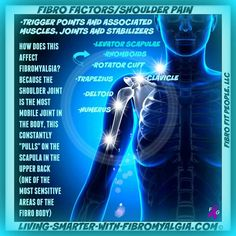 Shoulder pain and fibro. Diagnosing Fibromyalgia, Signs Of Fibromyalgia, Fibromyalgia Pain Relief, Neck Pain Relief, Chronic Pain, Chronic Illness, Shoulder Joint, Rotator Cuff, Chronic Fatigue Syndrome