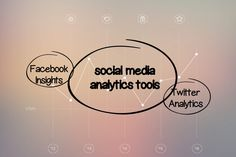 Facebook Insight and Twitter Analytics