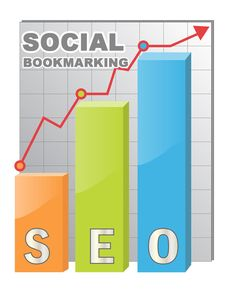 Make Social Bookmarking Part of Your Marketing Strategy By add.riddsnetwork.in