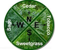 Image detail for -Creating a medicine wheel garden proved to be a fertile idea