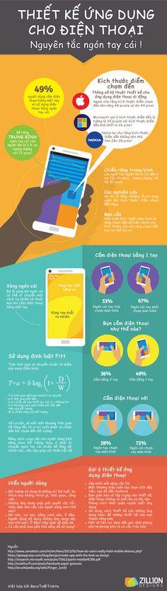 Nguyên tắc ngón tay cái trong thiết kế ứng dụng cho điện thoại