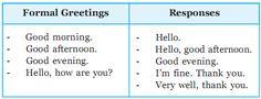 Formal greeting basics English lesson