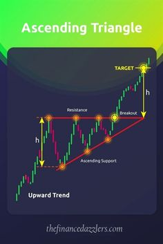 Forex trading blog uk preschool t boone pickens stock investments