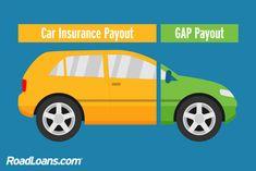 Pin By Yoedee Ali On Soul Insurances Renters Insurance Best Car Insurance Car Insurance