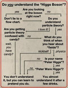 Oh Higgs Boson!
