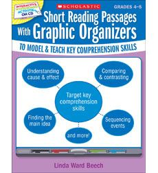 Interactive Whiteboard Short Reading Passages With Graphic Organizers to Model and Teach Key Comprehension Skills: Grades 4–5