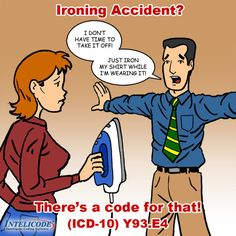 Comics - Intelicode®- E Auditing software and CMS Compliance