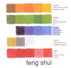 Feng Shui color chart