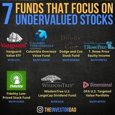 Financial Quotes, Financial Peace, Financial Tips, Financial Markets, Dividend Investing, Stock Market Investing, Investment Tips, Education Humor, Budgeting Finances