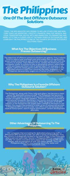 Philippines is one of the best and effective offshore outsource solutions. Establish your Business in the Philippines! Get Started, Philippines, Medical, Good Things, Learning, Business, Medicine, Studying, Teaching