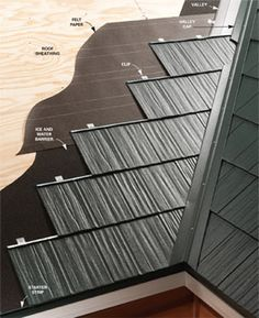 Metal roof panels. Not sure if this is as good, better or worse than shingles or long sheets of metal like our barn