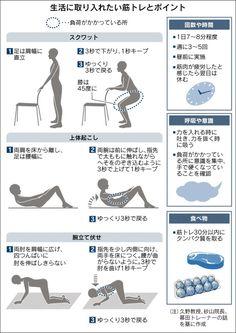 続けやすい筋トレ法 歩くだけでは不十分|健康・医療|NIKKEI STYLE