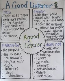 Image result for respect anchor chart