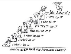 Yes, I did it - Which step have you reached today? - bigc-consulting