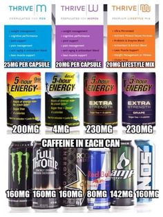 Quit taking those energy drinks that are so BAD for you!!! Take Thrive - ALL NATURAL - GLUTEN FREE! Got questions? email me at stormythrives@yahoo.com check out the website here - www.stormy35572.le-vel.com