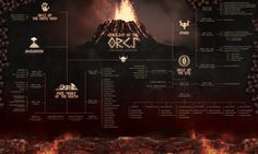 genealogy_of_the_orcs_of_middle_earth_by_enanoakd-d8tzxsh.jpg (1701×1023)