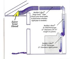 Extractor fan wiring diagram beach house pinterest extractor bathroom exhaust fan vent through soffit asfbconference2016 Choice Image