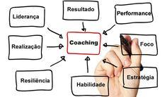 O coaching pessoal (também conhecido como coaching de vida) é um dos ramos do coaching e é uma técnica de desenvolvimento humano, que pretende alcançar a transformação pessoal.