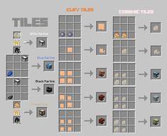 19 How To Craft Stuff In Mincraft Ideas Minecraft Mods Minecraft Tips Minecraft Crafting Recipes