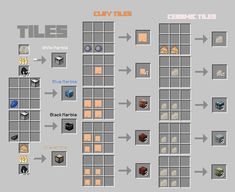 minecraft how to make a girlfriend egg no mods