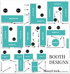 The first time I designed a booth in a craft show it was awful, it didn't…