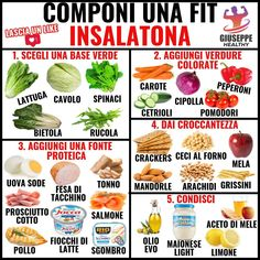 Conseils fitness en nutrition et en musculation. Cena Light, Tips Fitness, Fitness Diet, Health Fitness, Healthy Life, Healthy Eating, Cake Design Inspiration, Muscle Food, Batch Cooking