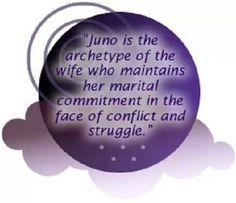 Asteroid Juno | #juno #asteroidjuno #astrology