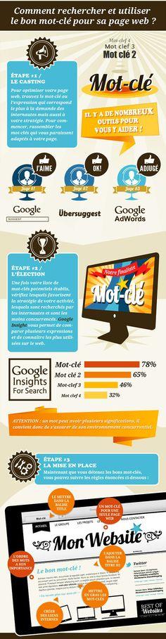 infographie #SEO mots clefs optimiser #marketing #digitalmarketing