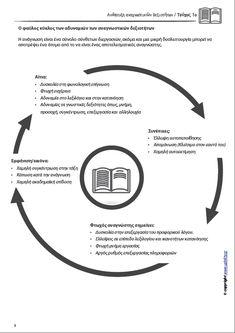 ΑΝΑΠΤΥΞΗ ΑΝΑΓΝΩΣΤΙΚΩΝ ΔΕΞΙΟΤΗΤΩΝ | Πακέτο 3 eBooks - Upbility.gr Ebooks