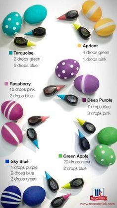 Kitchen Tricks: DIY Easter Egg Color Guide