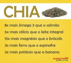CHIA Healthy Style, Healthy Life, What You Eat, Fitness Nutrition, Natural Living, Food Hacks, How To Dry Basil, Natural Health, Natural Remedies