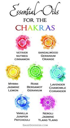 Each main chakra Root to Crown also has an association with a specific color a certain group of emotions or feelings behaviors physical organs and a precise location in t. Essential Oils For Chakras, Doterra Essential Oils, Essential Oil Blends, 7 Chakras, Chakra For Beginners, Root Chakra Healing, Chakra Root, Chakra Affirmations, Yoga Exercises